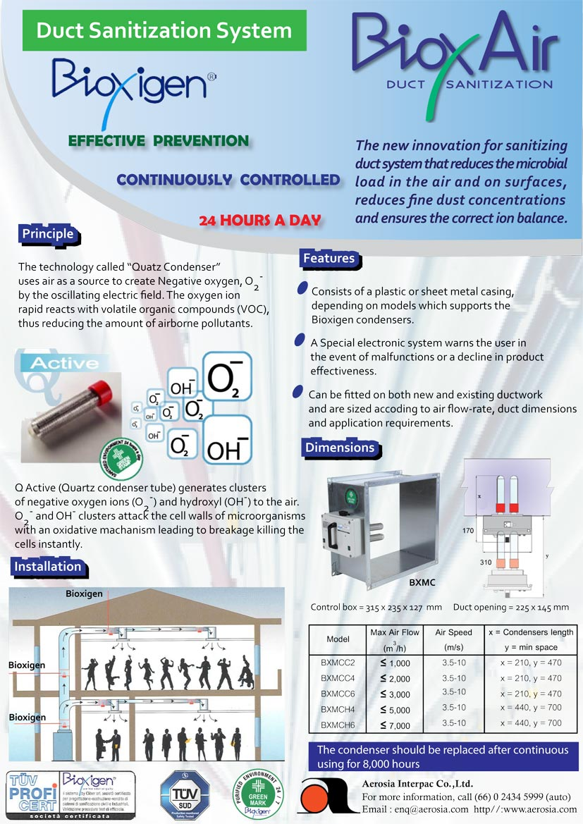 Bioxigen Air Duct Sanitation Page 1